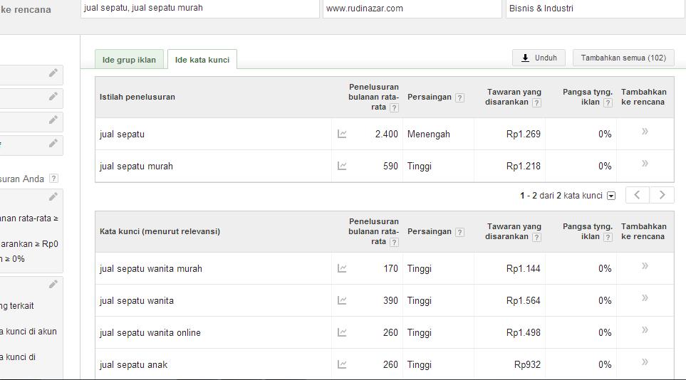 keyword riset tools