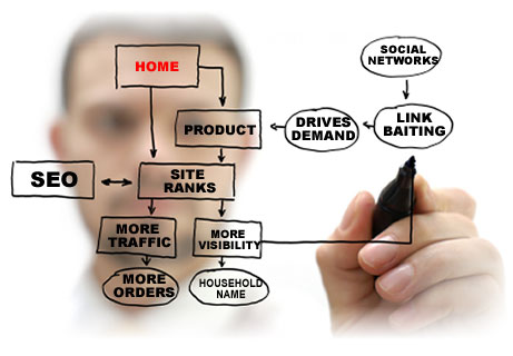 teknik seo website ampuh